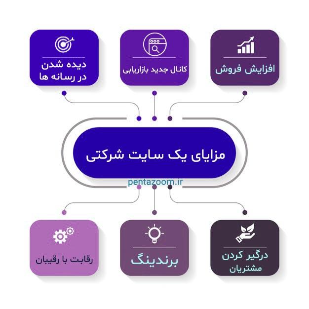 اصول طراحی سایت شرکتی
