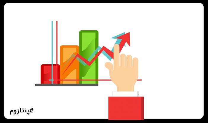 افزایش فروش با تولید محتوا